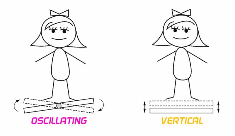 Oscillating vs Vertical Vibration Plates